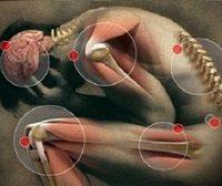 Болезнь Паркинсона: симптомы и признаки
