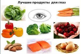 Синдром сухого глаза: причины, симптомы, лечение, профилактика