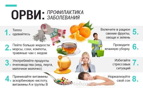 profilaktika-orvi1