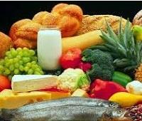 Здоровое питание по знаку Зодиака