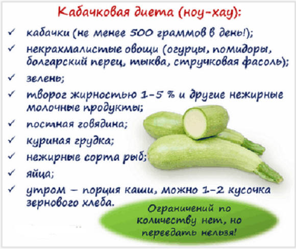Диета Холецистит Кабачки. Диета при холецистите: меню на неделю и рецепты блюд